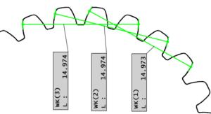 Zahnweitenmessung über 4 Zähne (k=4)