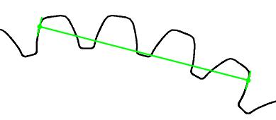 Zahnweite (Symbol = Wk): über 4 Zähne (k=4)