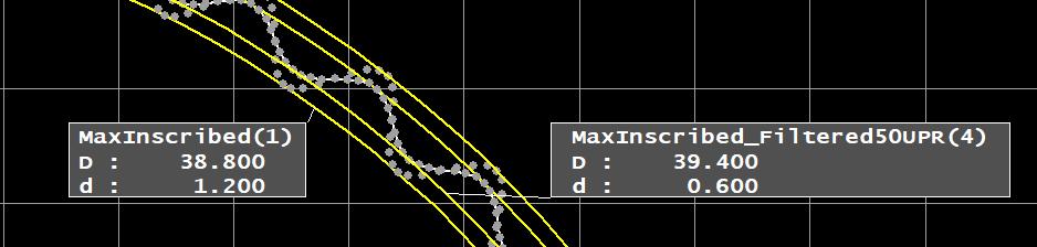 Filterwirkung auf einen Kreis (mit Formabweichung)