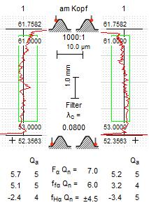Profildiagramme: Filter mit Grenzwellenlänge 0.080 mm
