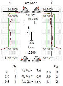 Profildiagramme: Filter mit Grenzwellenlänge 1.250 mm